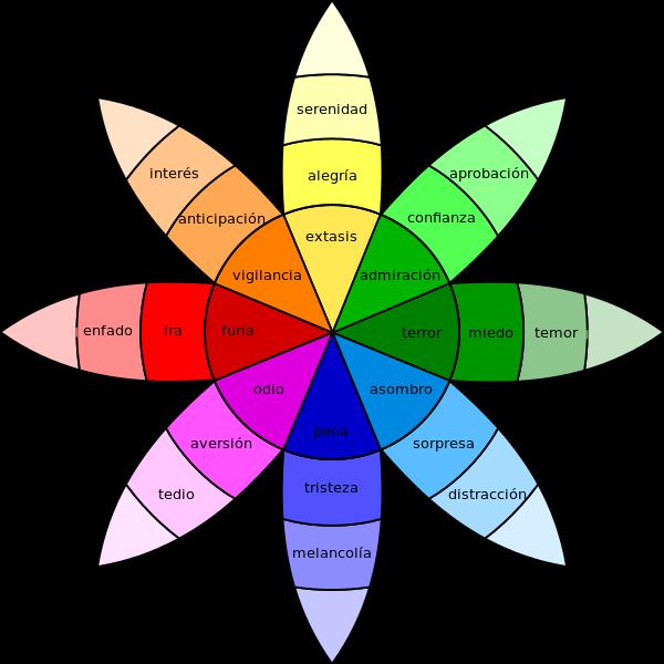 coloresemociones